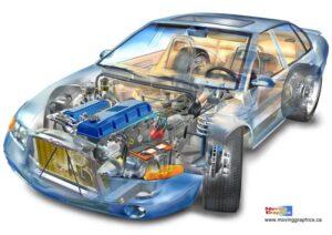Car-RWD-Blue
